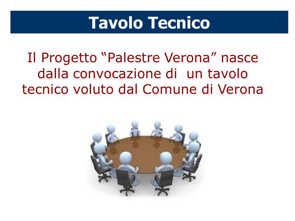 Tavolo Tecnico Il Progetto Palestre Verona nasce dalla convocazione di un tavolo tecnico voluto dal Comune di Verona