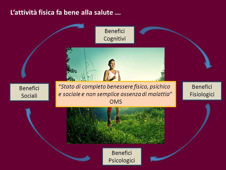 Lattività fisica fa bene alla salute …. Benefici Fisiologici Benefici Psicologici Benefici Cognitivi Benefici Sociali Stato di completo benessere fisi