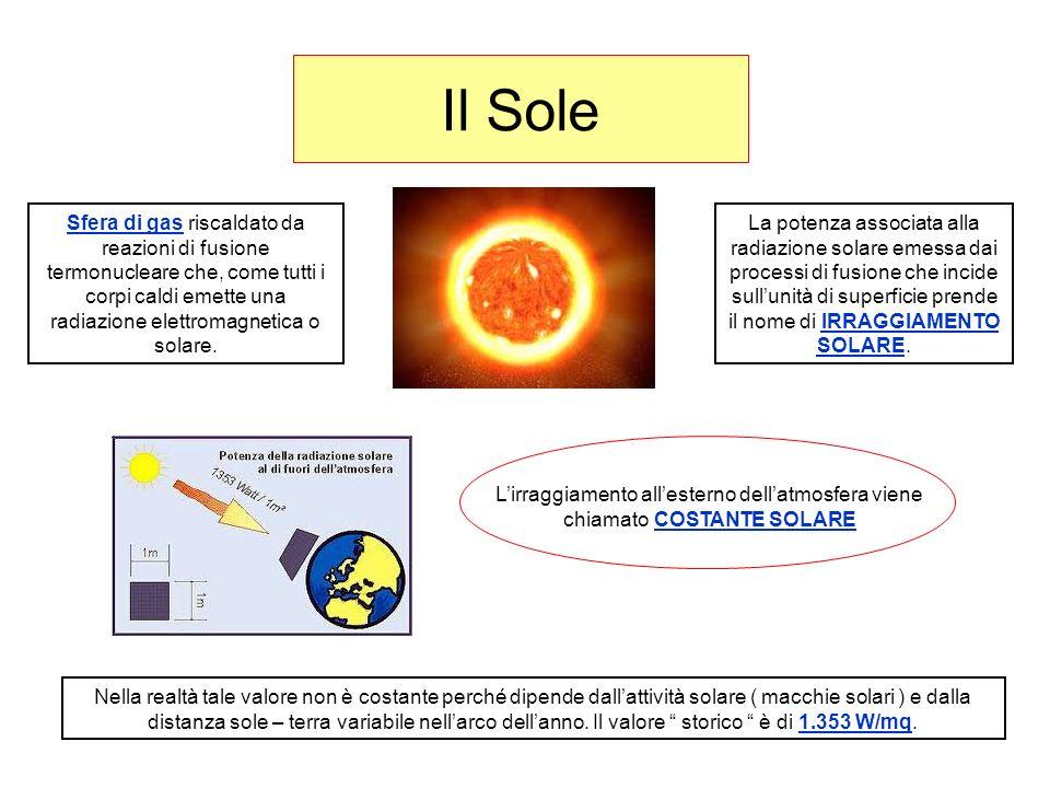 Il Sole Sfera di gas riscaldato da reazioni di fusione termonucleare che, come tutti i corpi caldi emette una radiazione elettromagnetica o solare. La
