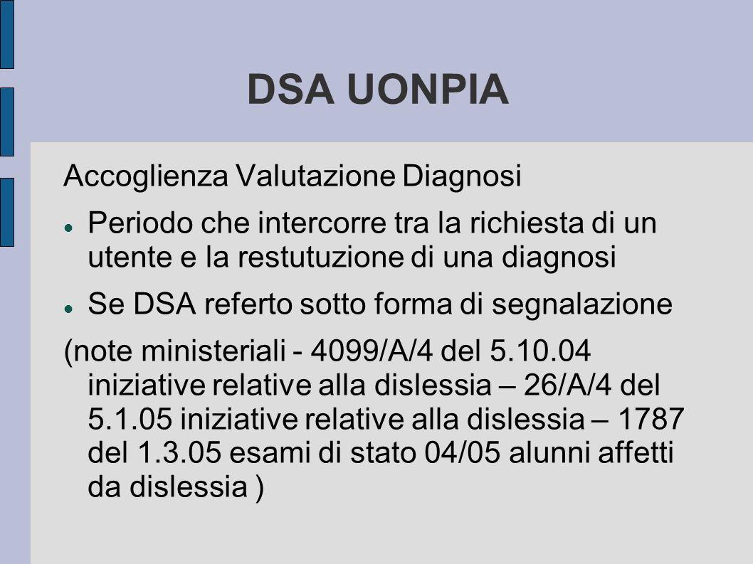 DSA UONPIA Accoglienza Valutazione Diagnosi Periodo che intercorre tra la richiesta di un utente e la restutuzione di una diagnosi Se DSA referto sott
