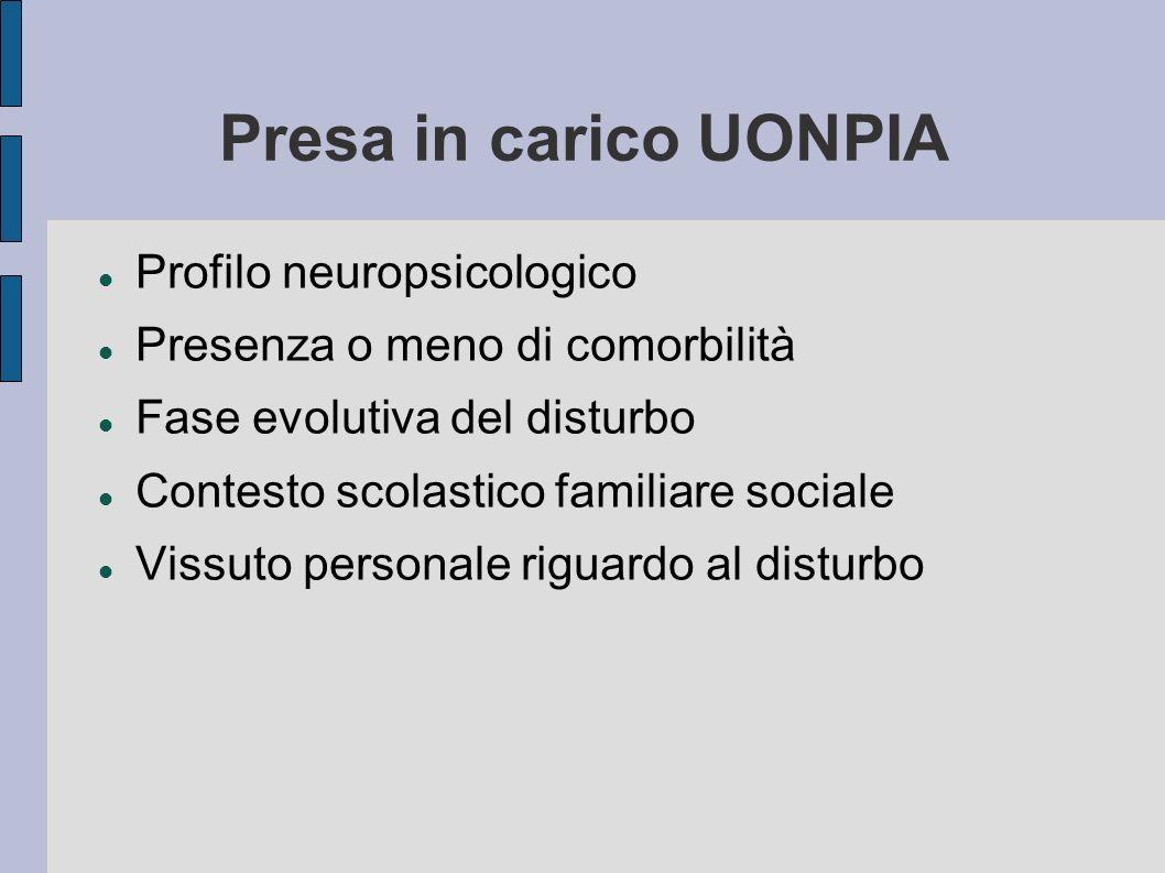 Presa in carico UONPIA Profilo neuropsicologico Presenza o meno di comorbilità Fase evolutiva del disturbo Contesto scolastico familiare sociale Vissu