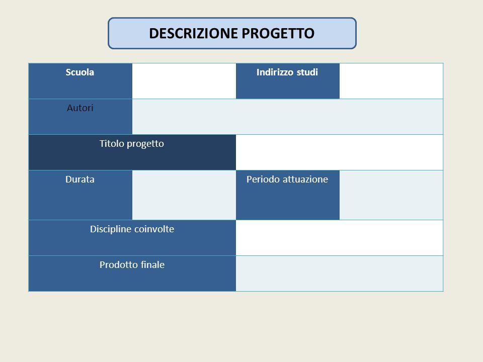 DESCRIZIONE PROGETTO ScuolaIndirizzo studi Autori Titolo progetto DurataPeriodo attuazione Discipline coinvolte Prodotto finale