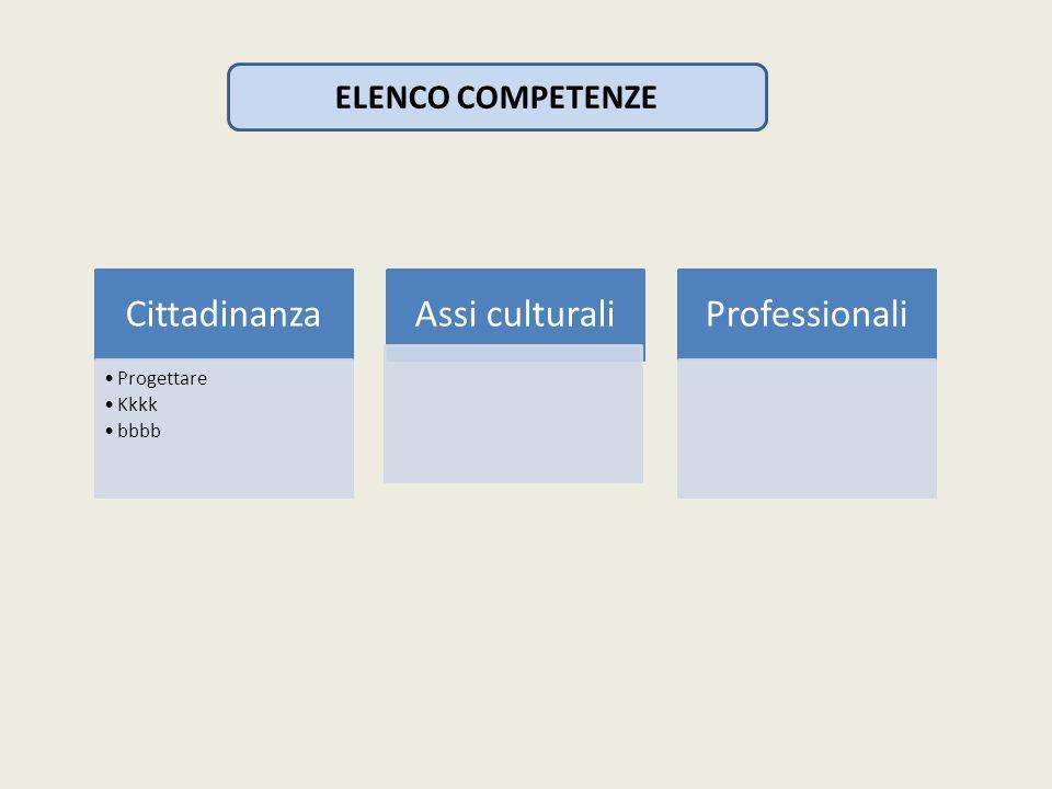 ELENCO COMPETENZE Cittadinanza Progettare Kkkk bbbb Assi culturaliProfessionali