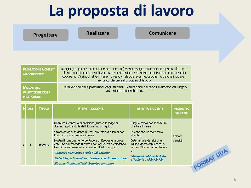 La proposta di lavoro 6 ComunicareRealizzare Progettare