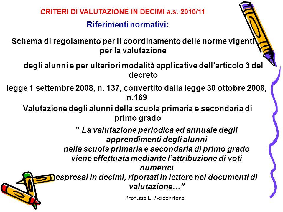 Prof.ssa E.Scicchitano CRITERI DI VALUTAZIONE IN DECIMI a.s.