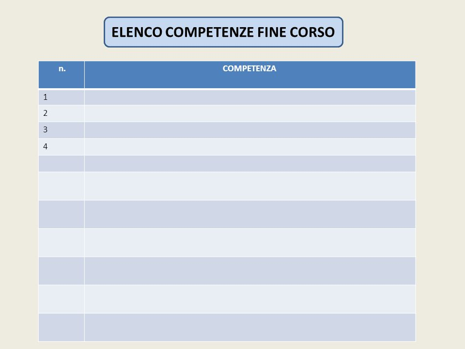 ELENCO COMPETENZE FINE CORSO n.COMPETENZA 1 2 3 4