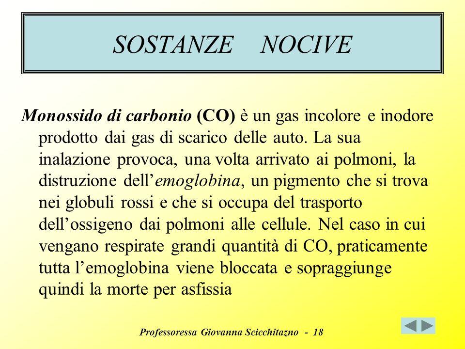 Professoressa Giovanna Scicchitazno - 18 SOSTANZE NOCIVE Monossido di carbonio (CO) è un gas incolore e inodore prodotto dai gas di scarico delle auto.