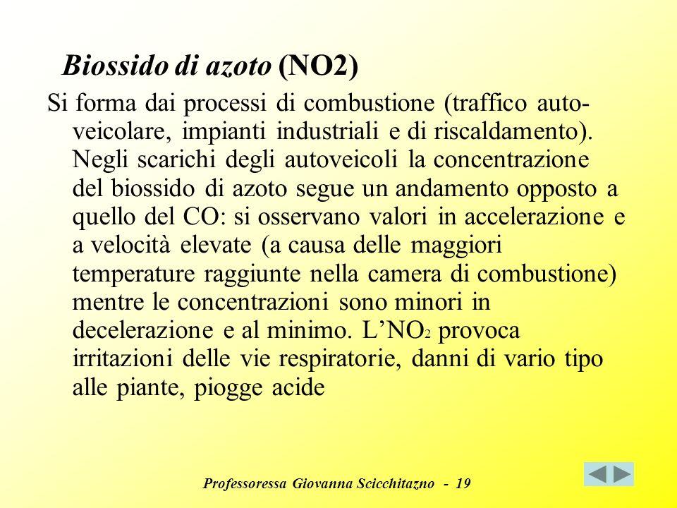 Professoressa Giovanna Scicchitazno - 19 Biossido di azoto (NO2) Si forma dai processi di combustione (traffico auto- veicolare, impianti industriali e di riscaldamento).