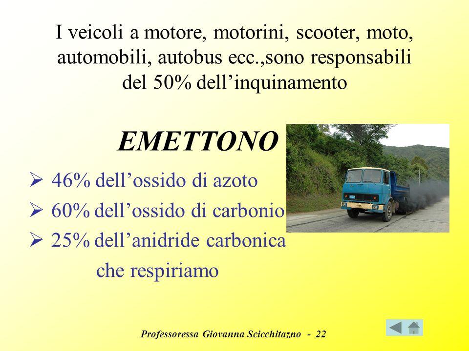 Professoressa Giovanna Scicchitazno - 22 I veicoli a motore, motorini, scooter, moto, automobili, autobus ecc.,sono responsabili del 50% dellinquinamento 4 6% dellossido di azoto 6 0% dellossido di carbonio 2 5% dellanidride carbonica che respiriamo EMETTONO