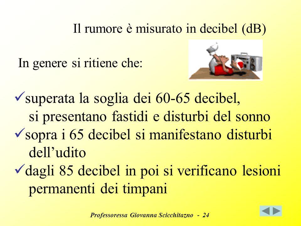 Professoressa Giovanna Scicchitazno - 24 Il rumore è misurato in decibel (dB) In genere si ritiene che: s uperata la soglia dei 60-65 decibel, si presentano fastidi e disturbi del sonno s opra i 65 decibel si manifestano disturbi delludito d agli 85 decibel in poi si verificano lesioni permanenti dei timpani
