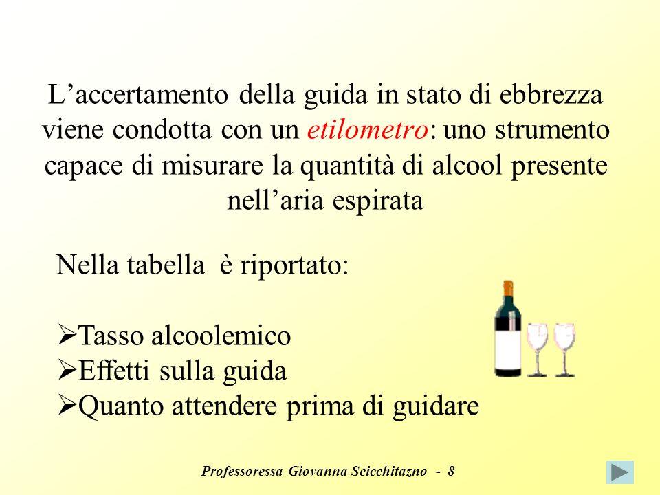 Professoressa Giovanna Scicchitazno - 9