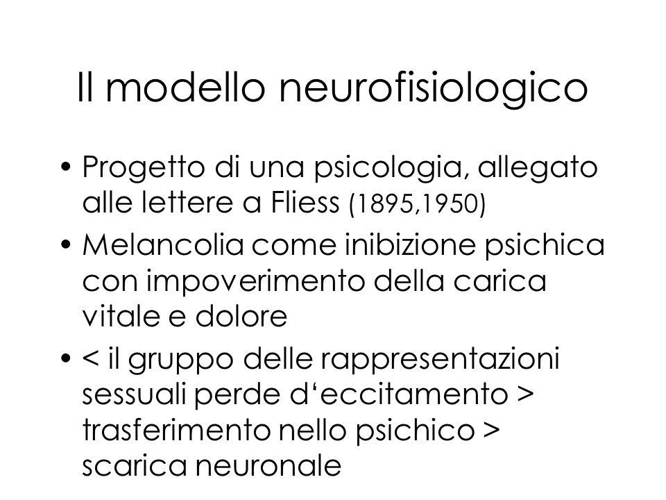 Il modello neurofisiologico Progetto di una psicologia, allegato alle lettere a Fliess (1895,1950) Melancolia come inibizione psichica con impoverimento della carica vitale e dolore trasferimento nello psichico > scarica neuronale