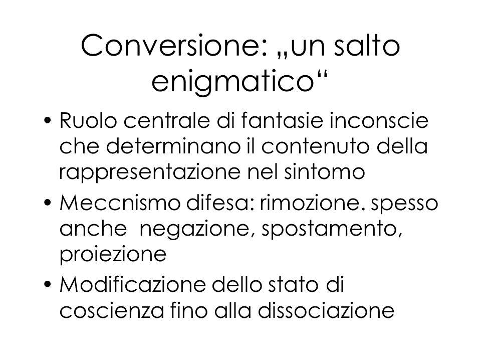 Conversione: un salto enigmatico Ruolo centrale di fantasie inconscie che determinano il contenuto della rappresentazione nel sintomo Meccnismo difesa