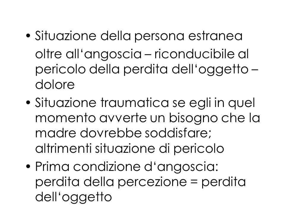 Situazione della persona estranea oltre allangoscia – riconducibile al pericolo della perdita delloggetto – dolore Situazione traumatica se egli in qu