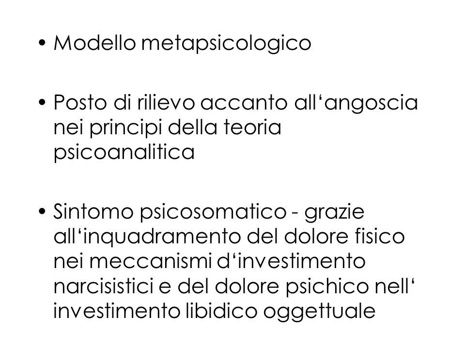 Modello metapsicologico Posto di rilievo accanto allangoscia nei principi della teoria psicoanalitica Sintomo psicosomatico - grazie allinquadramento