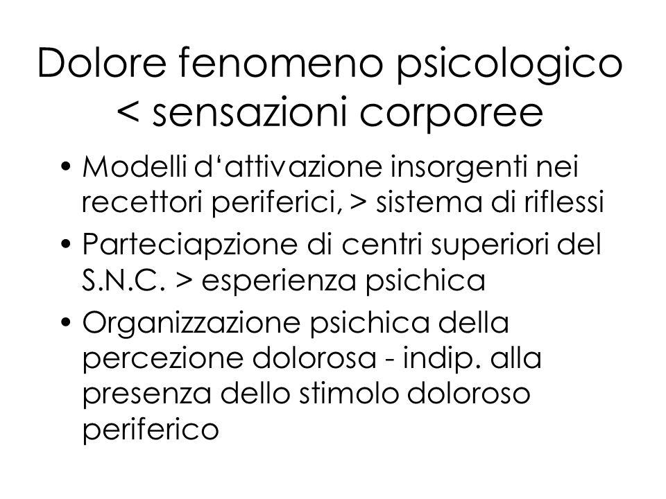 Dolore fenomeno psicologico < sensazioni corporee Modelli dattivazione insorgenti nei recettori periferici, > sistema di riflessi Parteciapzione di centri superiori del S.N.C.