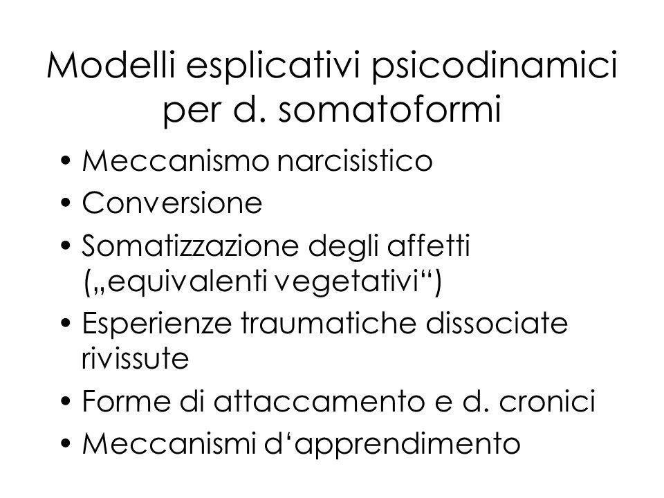 Modelli esplicativi psicodinamici per d. somatoformi Meccanismo narcisistico Conversione Somatizzazione degli affetti (equivalenti vegetativi) Esperie