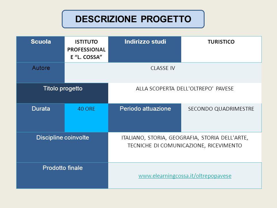 DESCRIZIONE PROGETTO Scuola ISTITUTO PROFESSIONAL E L.