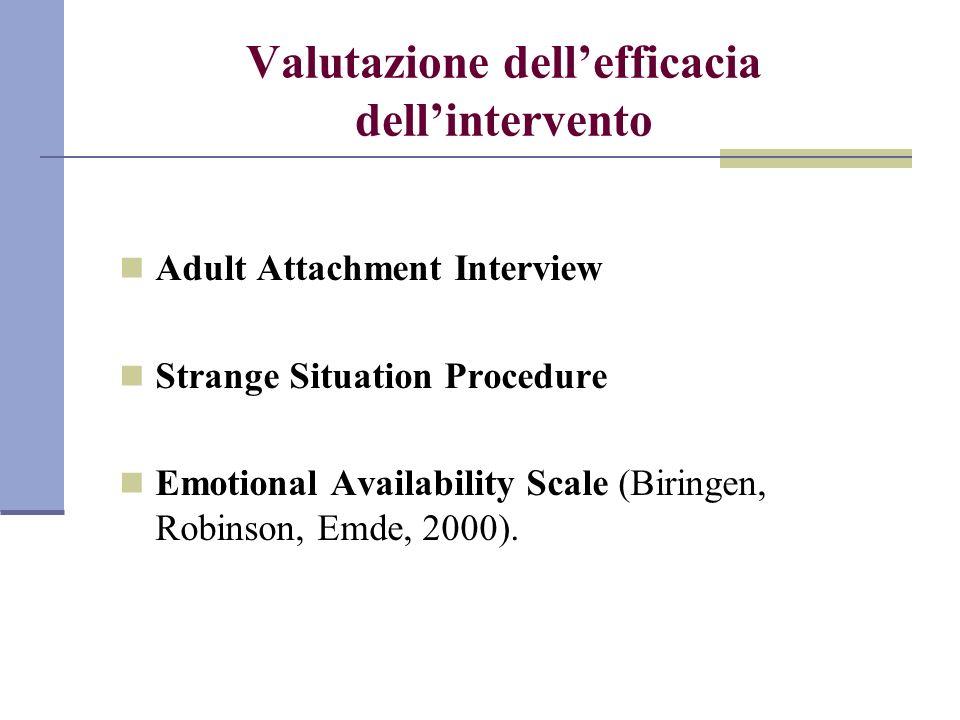 Valutazione dellefficacia dellintervento Adult Attachment Interview Strange Situation Procedure Emotional Availability Scale (Biringen, Robinson, Emde