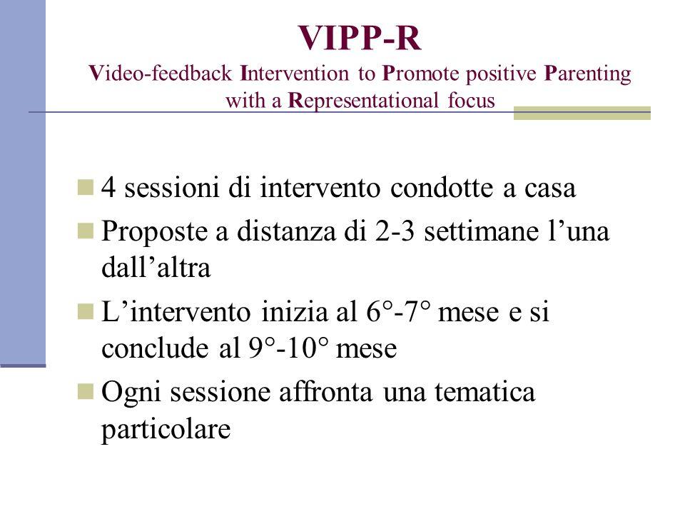 VIPP-R Video-feedback Intervention to Promote positive Parenting with a Representational focus 4 sessioni di intervento condotte a casa Proposte a dis