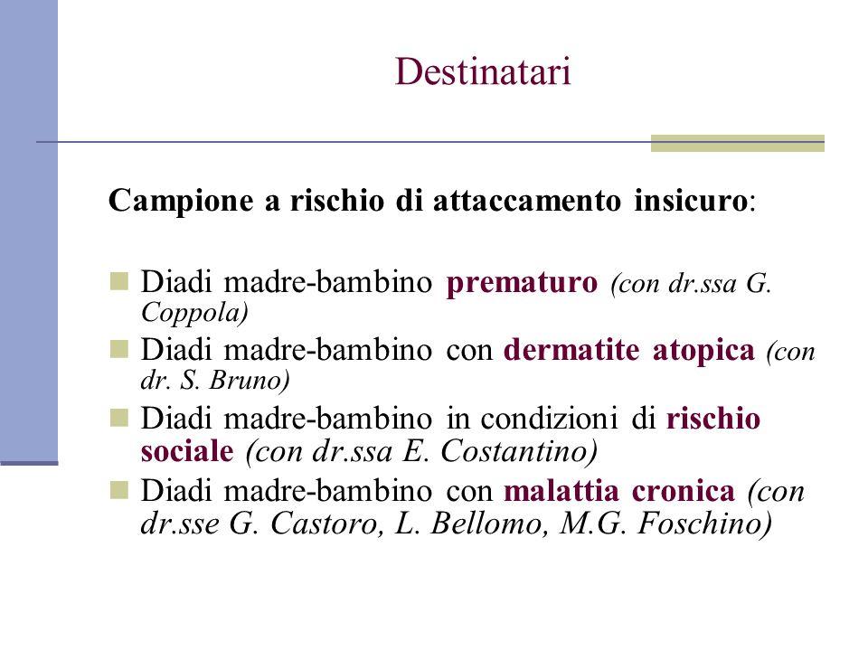 Destinatari Campione a rischio di attaccamento insicuro: Diadi madre-bambino prematuro (con dr.ssa G. Coppola) Diadi madre-bambino con dermatite atopi
