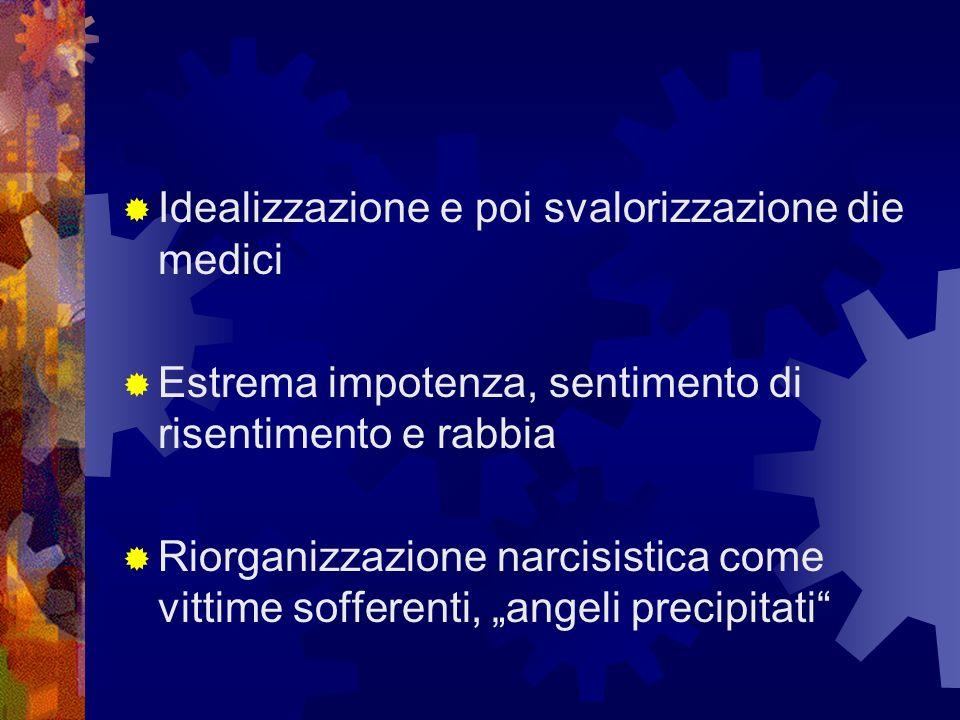 Idealizzazione e poi svalorizzazione die medici Estrema impotenza, sentimento di risentimento e rabbia Riorganizzazione narcisistica come vittime soff