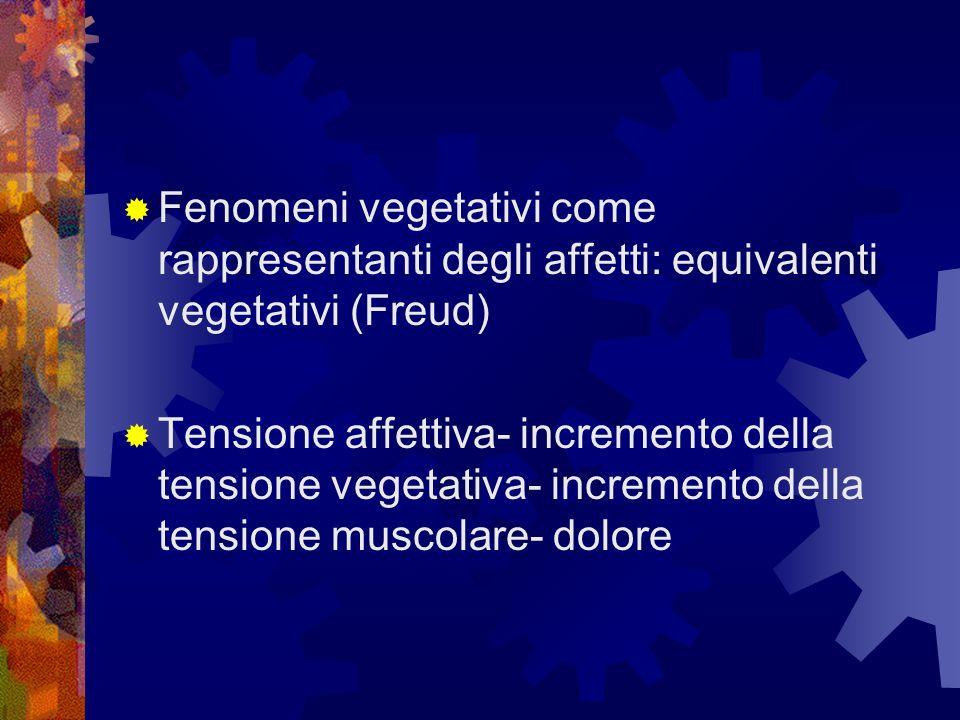 Fenomeni vegetativi come rappresentanti degli affetti: equivalenti vegetativi (Freud) Tensione affettiva- incremento della tensione vegetativa- increm