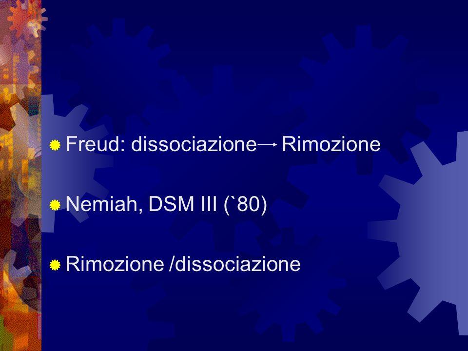 Freud: dissociazione Rimozione Nemiah, DSM III (`80) Rimozione /dissociazione