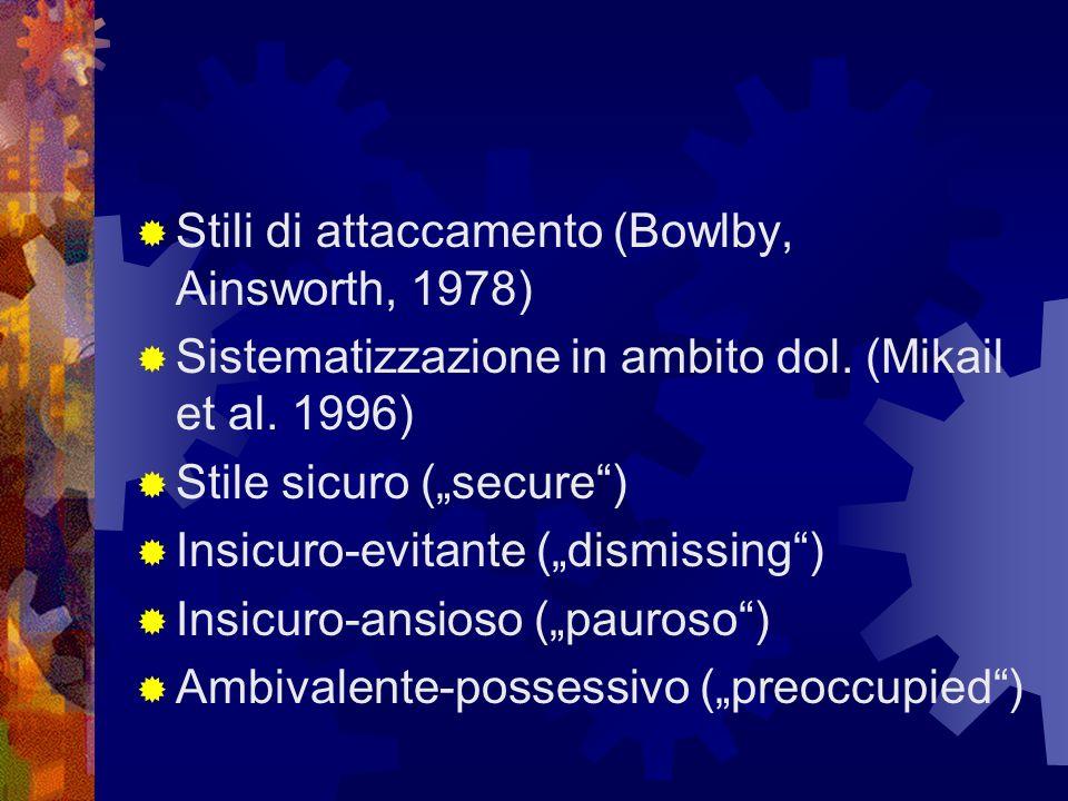 Stili di attaccamento (Bowlby, Ainsworth, 1978) Sistematizzazione in ambito dol. (Mikail et al. 1996) Stile sicuro (secure) Insicuro-evitante (dismiss