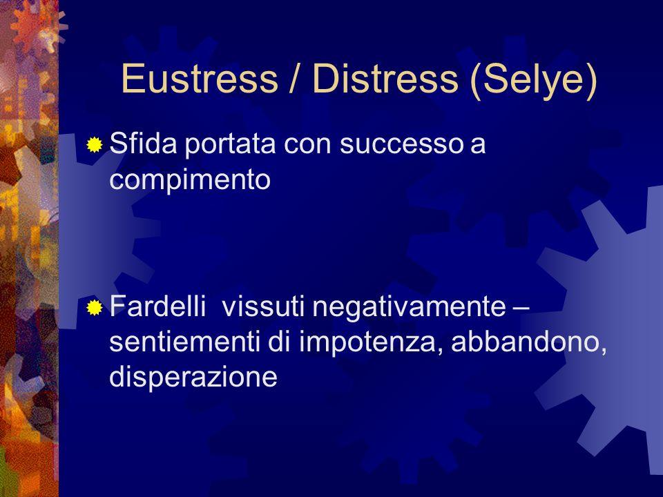 Eustress / Distress (Selye) Sfida portata con successo a compimento Fardelli vissuti negativamente – sentiementi di impotenza, abbandono, disperazione