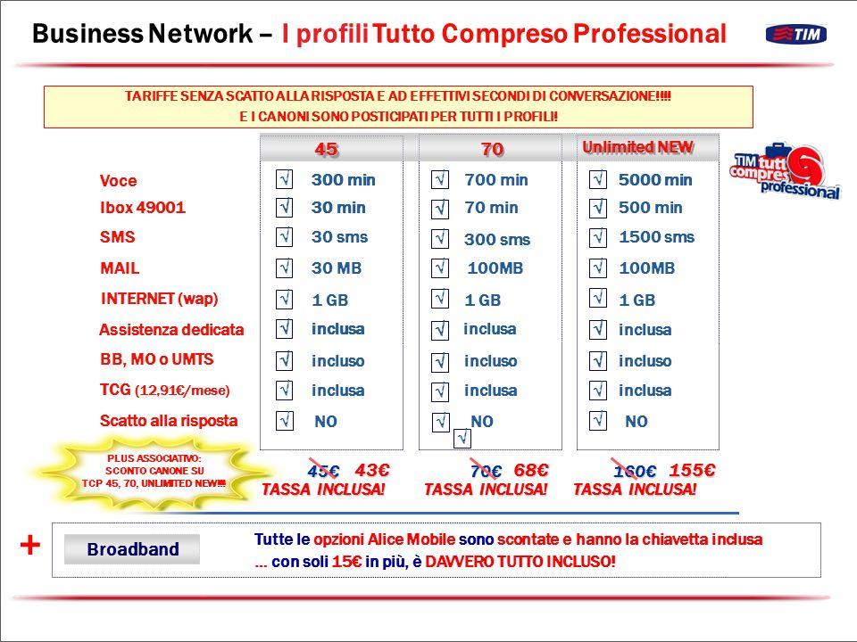 Tutto Compreso Professional I profili all inclusive dedicati alle linee che preferiscono la certezza della spesa e la convenienza del bundle Niente più stress nella scelta delle tariffe.