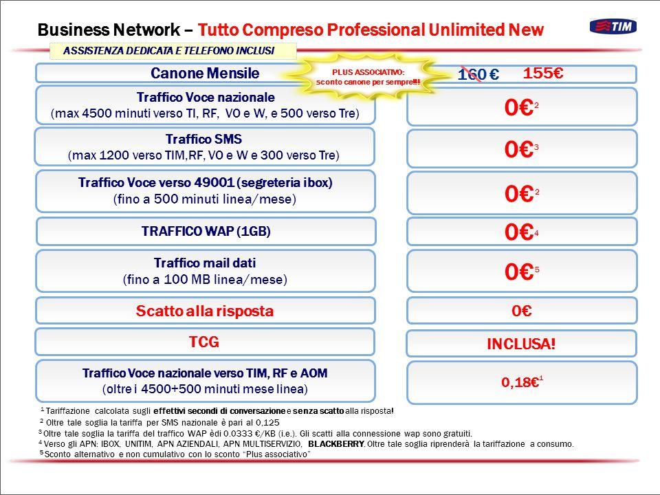 Traffico Voce nazionale (max 700 minuti/mese per linea) Canone Mensile Traffico Voce nazionale verso TIM, RF e AOM (oltre700 min linea/mese e oltre70 min linea/mese per ibox) Traffico Voce verso 49001 (segreteria ibox) (fino a 70 minuti linea/mese) Traffico mail dati (fino a 100 MB linea/mese) Scatto alla risposta 0101 0,18 1 0101 0404 0 Traffico SMS (max 300sms mese per linea) 0202 TRAFFICO WAP (1GB) 0303 Business Network – Tutto Compreso Professional 70 TCG INCLUSA.