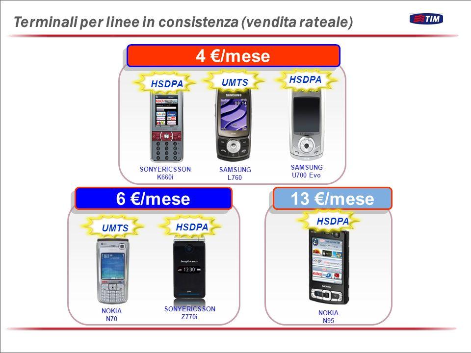 Modello terminaleEntry TicketCanone mensile Samsung SGH-i200 250/mese per 3 mesi, poi 10 per servizio Mail&Surf Samsung SGH-i780 800/mese per 3 mesi, poi 10 per servizio Mail&Surf Nokia E5125 0/mese per 3 mesi, poi 10 per servizio Mail&Surf HTC Touch Dual1600/mese per 3 mesi, poi 10 per servizio Mail&Surf Smartphone per linee MNP, virtuali e ampliamenti Validità: fino al 31 ottobre 2008