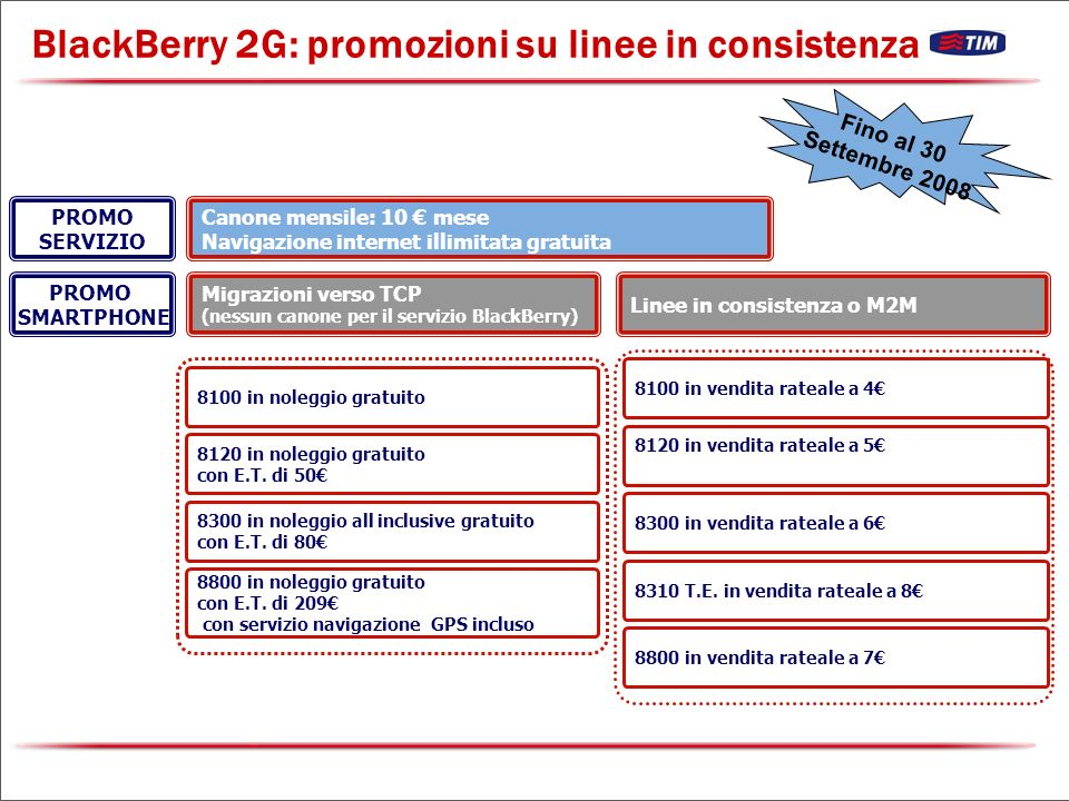 Canone mensile BB: 10 /mese Navigazione internet illimitata gratuita PROMO SERVIZIO Linee Nuove (TCP) PROMO SMARTPHONE 8100 in noleggio gratuito con E