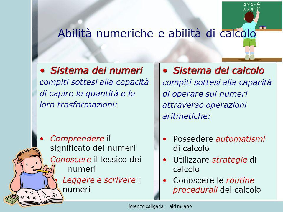 lorenzo caligaris - aid milano Dislessia.