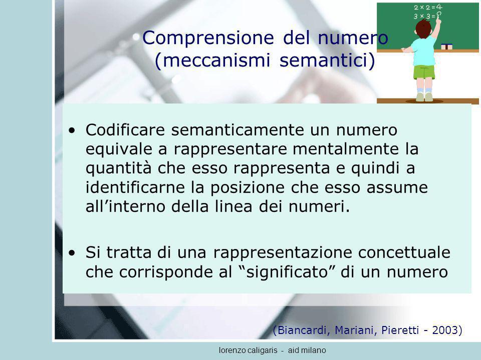 lorenzo caligaris - aid milano Lintelligenza numerica (Lucangeli, Molin, Poli, de Candia; 2003)