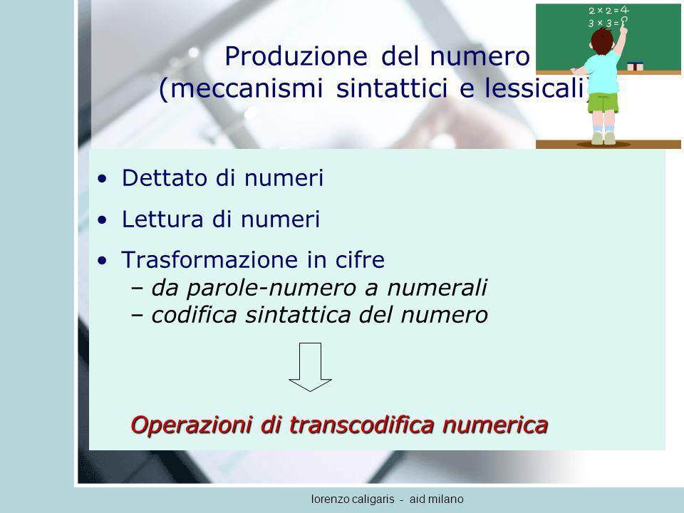 lorenzo caligaris - aid milano Il calcolo scritto è un paragrafo del calcolo mentale, e non il contrario.