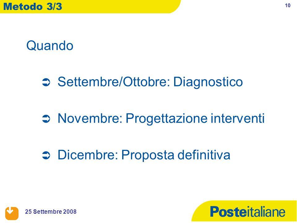 10 25 Settembre 2008 Quando Settembre/Ottobre: Diagnostico Novembre: Progettazione interventi Dicembre: Proposta definitiva Metodo 3/3