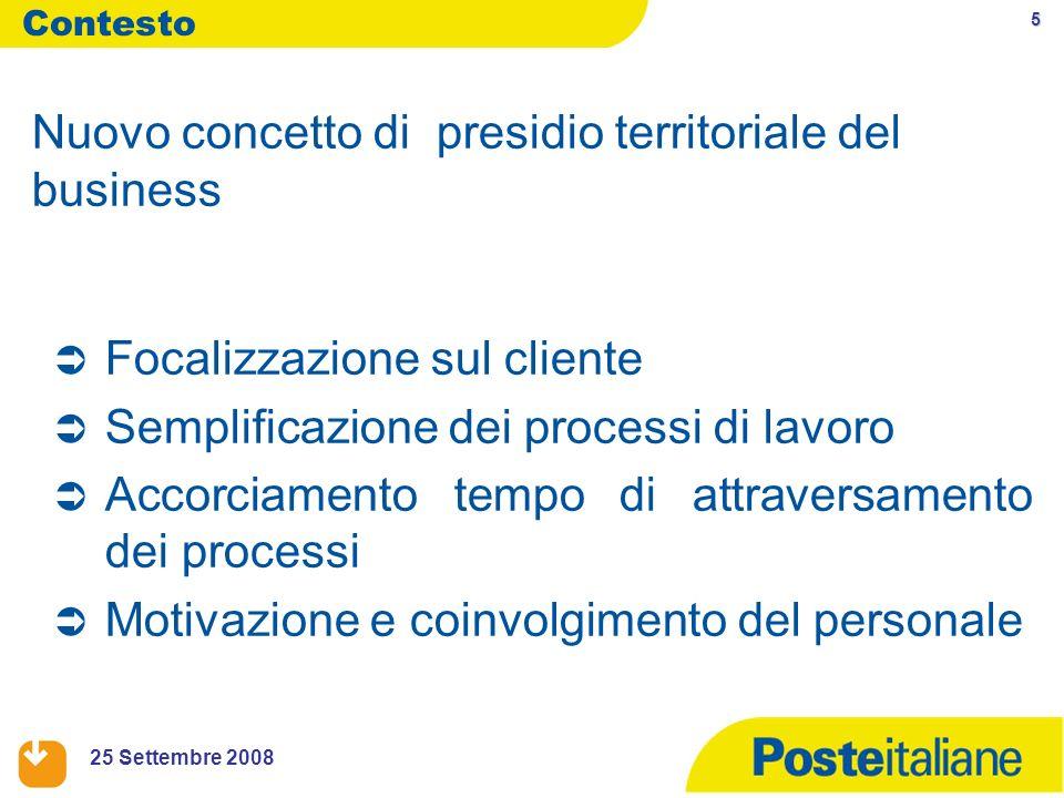 5 25 Settembre 2008 Nuovo concetto di presidio territoriale del business Focalizzazione sul cliente Semplificazione dei processi di lavoro Accorciamen