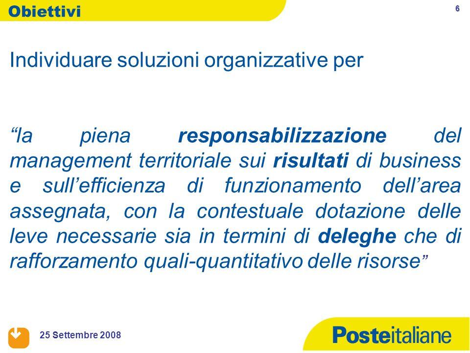 6 25 Settembre 2008 Individuare soluzioni organizzative per la piena responsabilizzazione del management territoriale sui risultati di business e sull