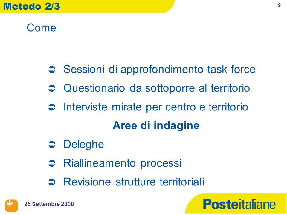 9 25 Settembre 2008 Metodo 2/3 Come Sessioni di approfondimento task force Questionario da sottoporre al territorio Interviste mirate per centro e ter