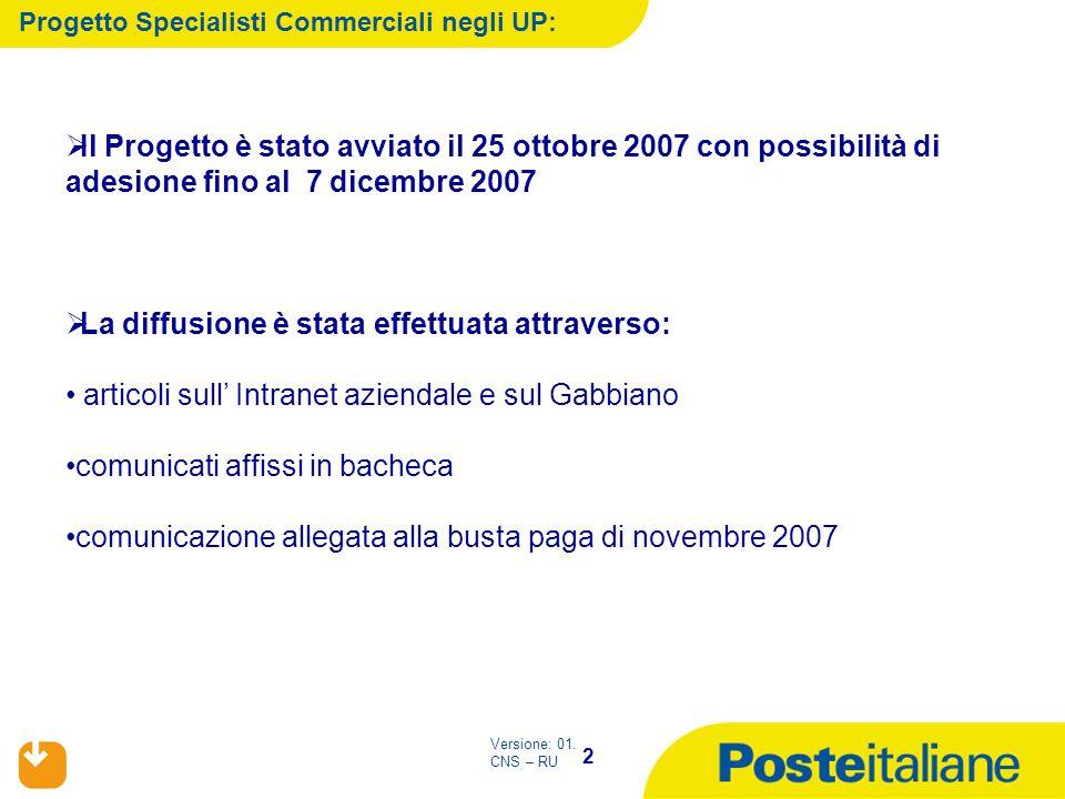 2 Versione: 01. CNS – RU Il Progetto è stato avviato il 25 ottobre 2007 con possibilità di adesione fino al 7 dicembre 2007 La diffusione è stata effe