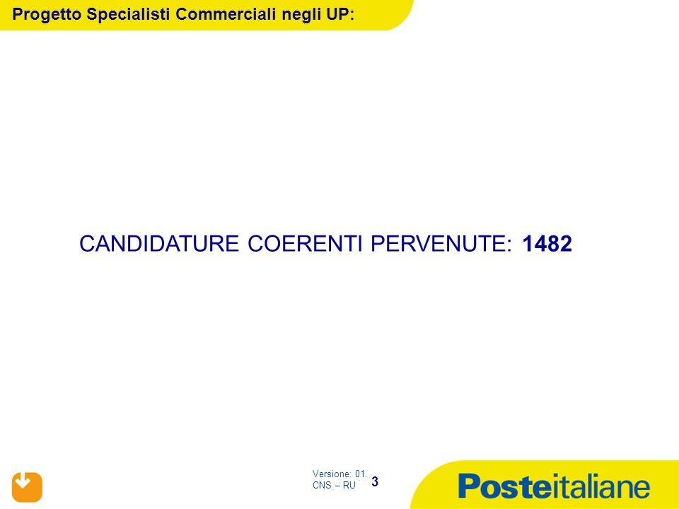 3 Versione: 01. CNS – RU Progetto Specialisti Commerciali negli UP: CANDIDATURE COERENTI PERVENUTE: 1482