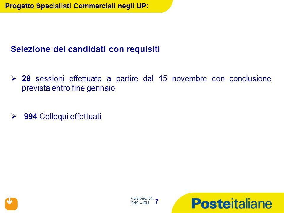 7 Versione: 01. CNS – RU Progetto Specialisti Commerciali negli UP: Selezione dei candidati con requisiti 28 sessioni effettuate a partire dal 15 nove