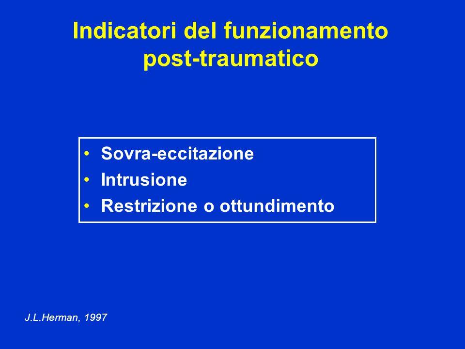 Sovra-eccitazione Intrusione Restrizione o ottundimento Indicatori del funzionamento post-traumatico J.L.Herman, 1997