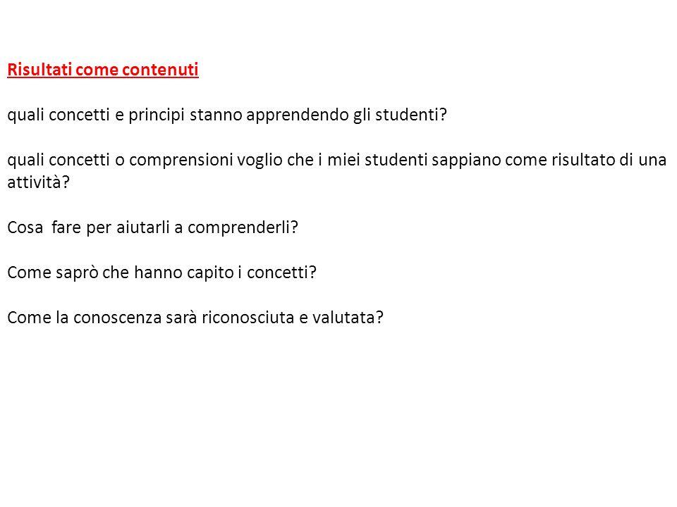 Risultati come contenuti quali concetti e principi stanno apprendendo gli studenti.