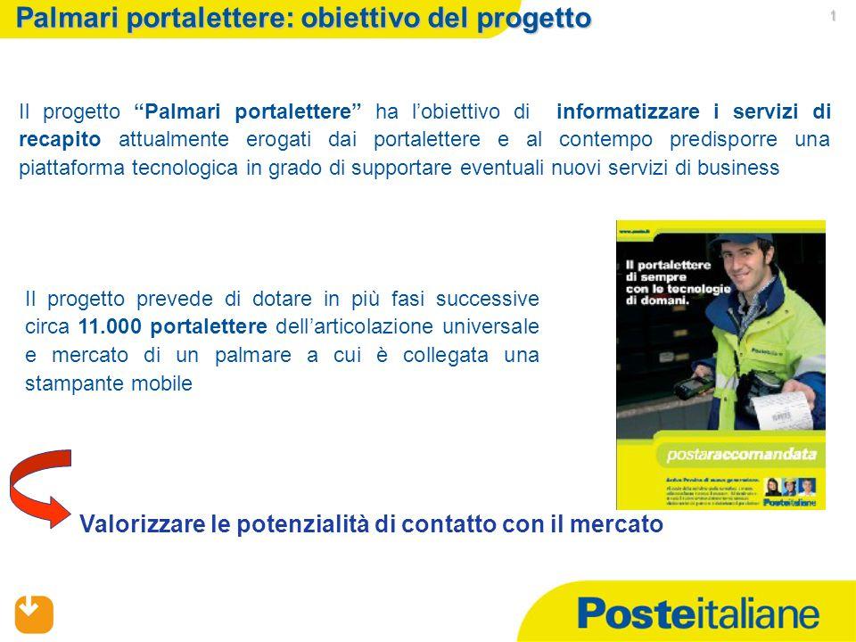 Palmari Portalettere Roma, aprile 2008 Chief Operating Office