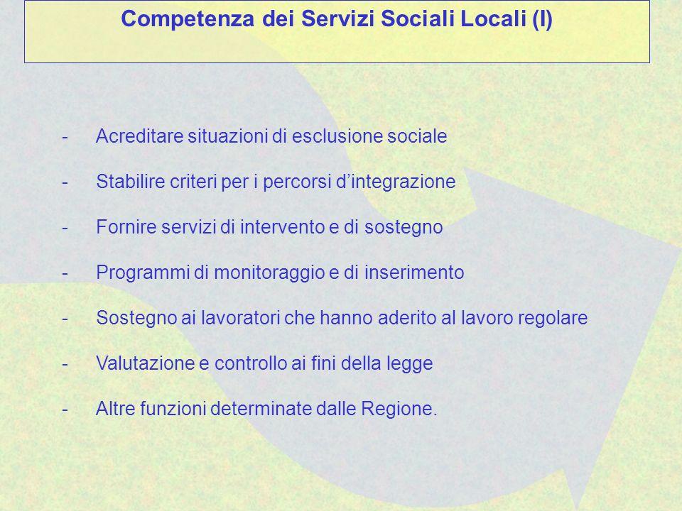 -Acreditare situazioni di esclusione sociale -Stabilire criteri per i percorsi dintegrazione -Fornire servizi di intervento e di sostegno -Programmi d