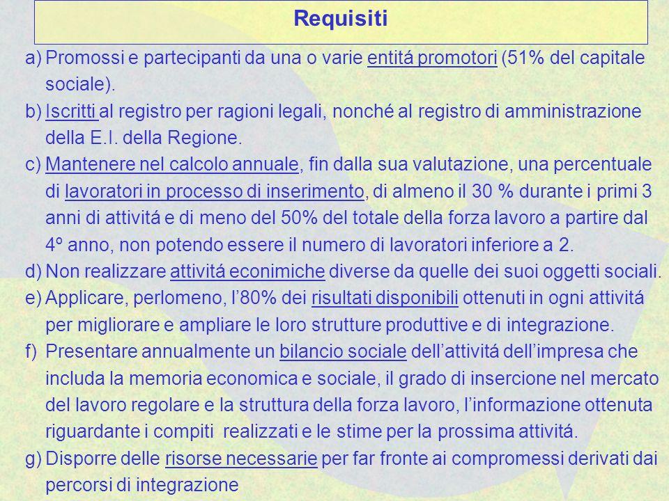 a)Promossi e partecipanti da una o varie entitá promotori (51% del capitale sociale). b)Iscritti al registro per ragioni legali, nonché al registro di