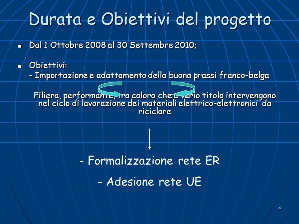 4 Durata e Obiettivi del progetto Dal 1 Ottobre 2008 al 30 Settembre 2010; Dal 1 Ottobre 2008 al 30 Settembre 2010; Obiettivi: Obiettivi: - Importazio
